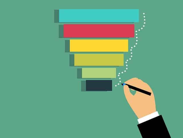 5 Estratégias que necessita ter no seu site para obter mais leads